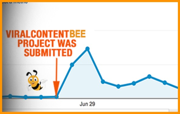iral Content Bee
