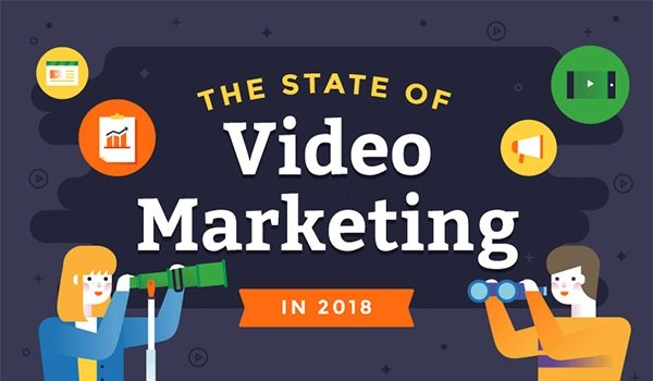 20+ Social Media Video Marketing Trends for 2018 [Infographic]