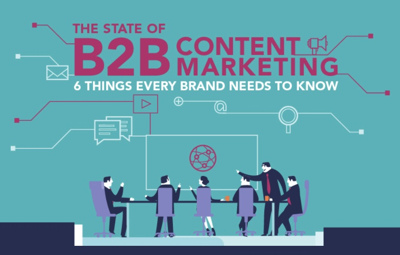 The State of B2B Content Marketing: 6 Things Every Brand Needs to Know [Infographic] | Social Media Today