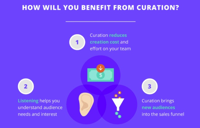 How to Effectively Curate Content [Infographic]