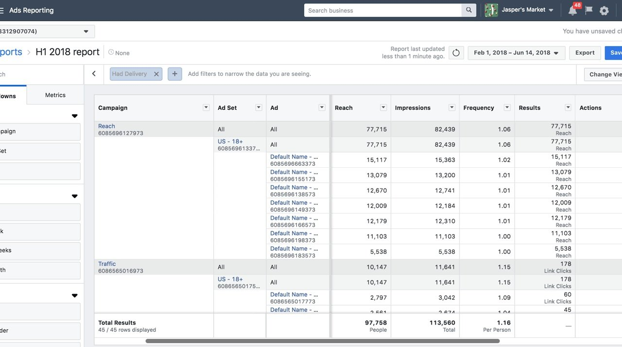 Facebook Adds New Elements to Ads Manager, Helping to Compare Campaign Performance | Social Media Today