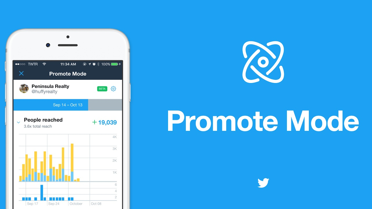 Twitter Expands its $99 Per Month 'Promote Mode' to More Users | Social Media Today