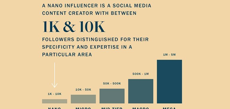 Nano Influencers: Who Are They and How to Work With Them [Infographic]