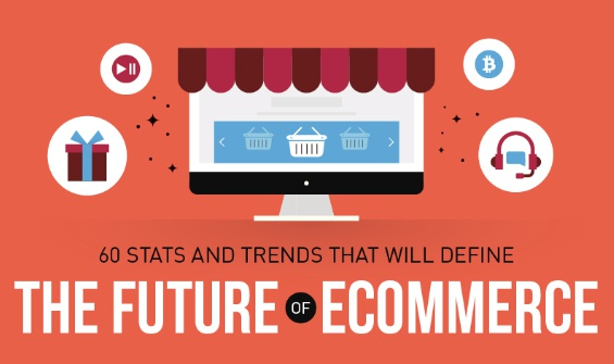 socialmediatoday.com - Mark Walker-Ford - The Future of eCommerce: 60 Stats and Trends for 2019 and Beyond [Infographic]