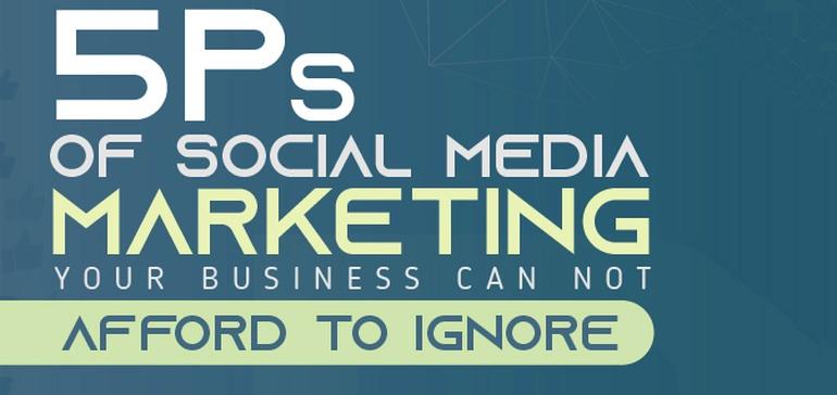 socialmediatoday.com - Andrew Hutchinson - The 5 P's of Social Media Marketing [Infographic]