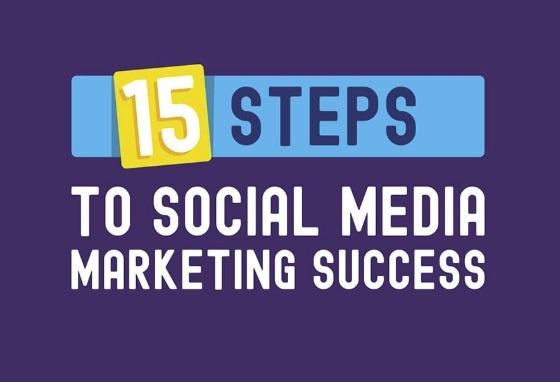 15 Steps to Social Media Marketing Success [Infographic] | Social Media Today