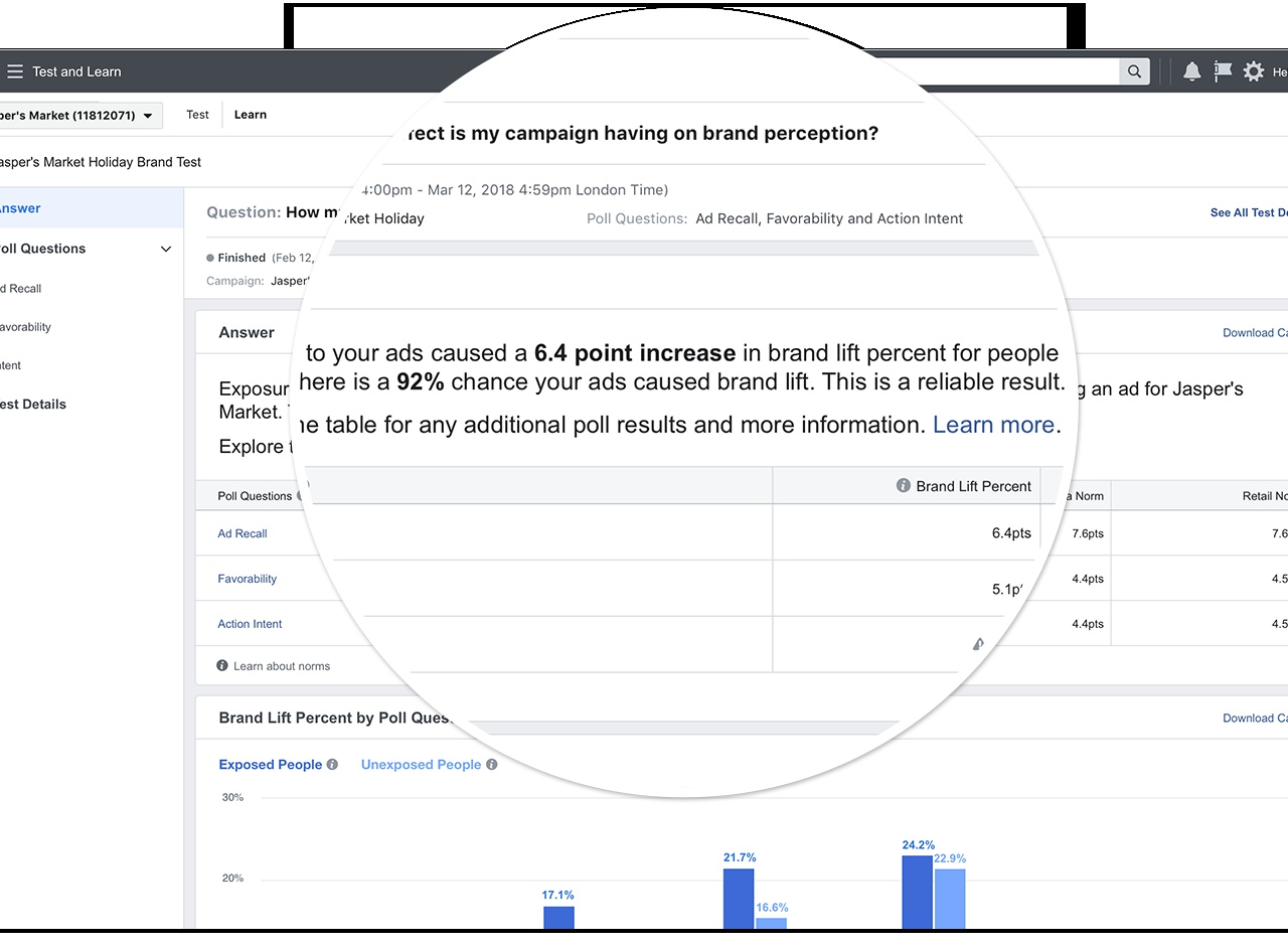 An example of Facebook video metrics