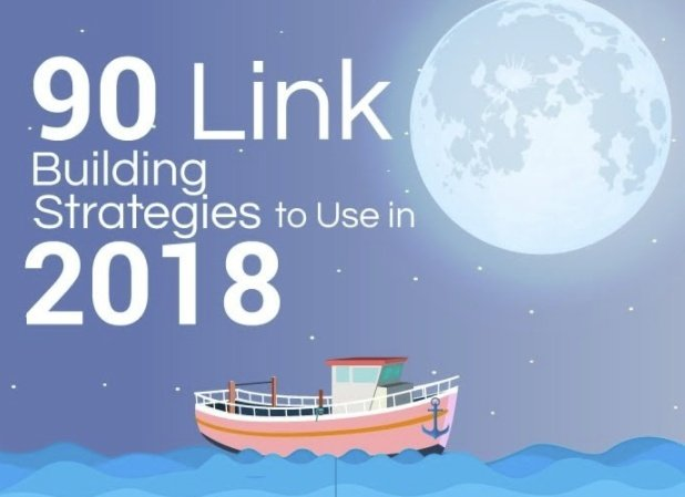 90 Link Building Strategies to Use in 2018 [Infographic] | Social Media Today