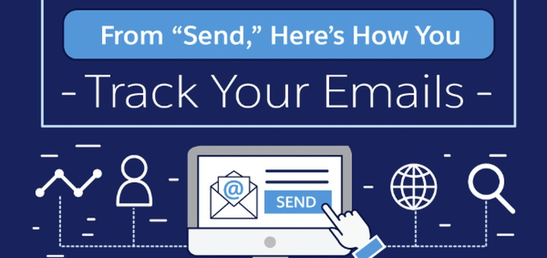 socialmediatoday.com - AJ Ghergich - How to Track Email Marketing Performance [Infographic]