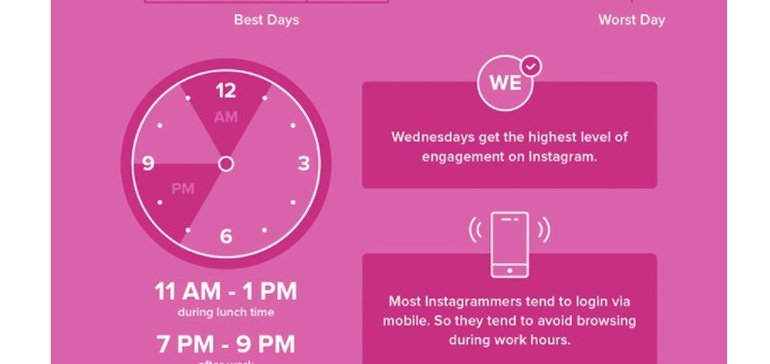 The Best Times to Post on Social Media in 2021 and Beyond [Infographic]