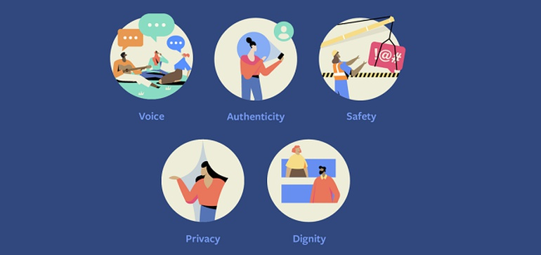 Facebook Updates its Community Values to Better Frame its Policy Decisions | Social Media Today