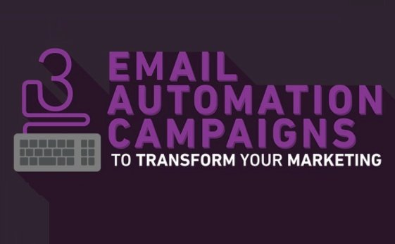 3 Types of Email Automation to Transform Your Marketing Strategy [Infographic] | Social Media Today