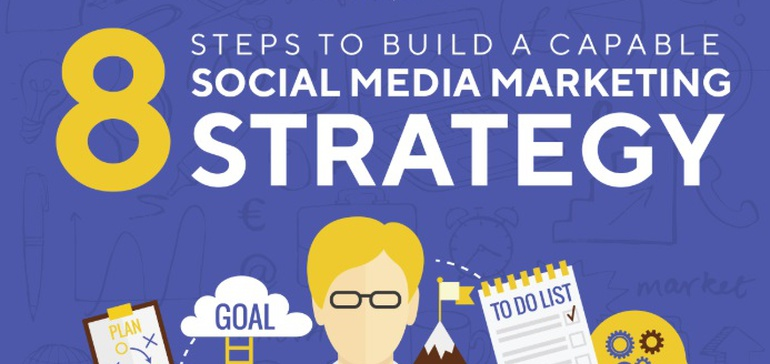 8 Steps to Build a Capable Social Media Marketing Strategy [Infographic]