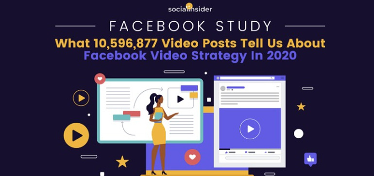 How to Create Engaging Facebook Videos [Infographic]
