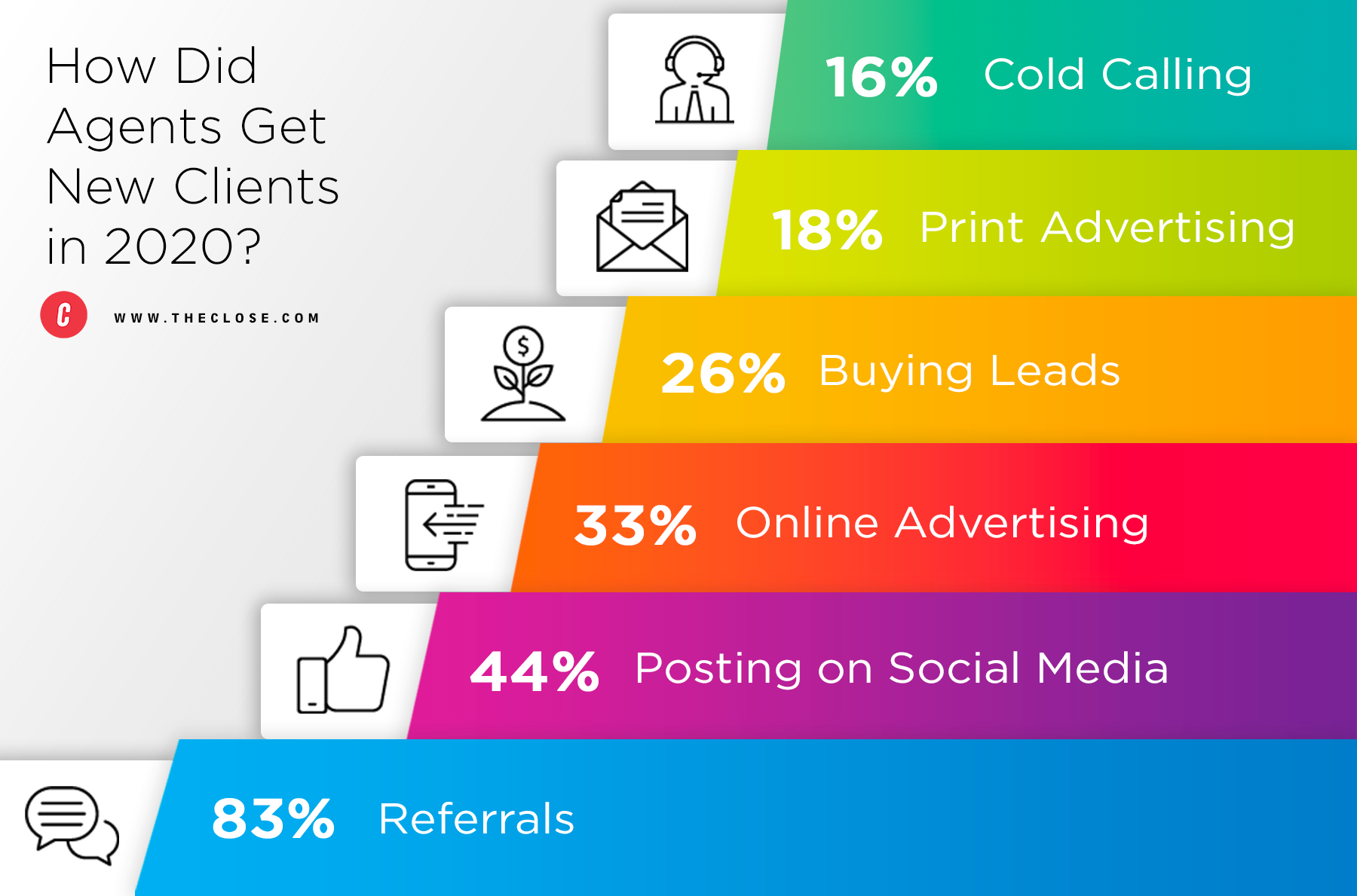 Newclients2020infographic 1 zqbofwq