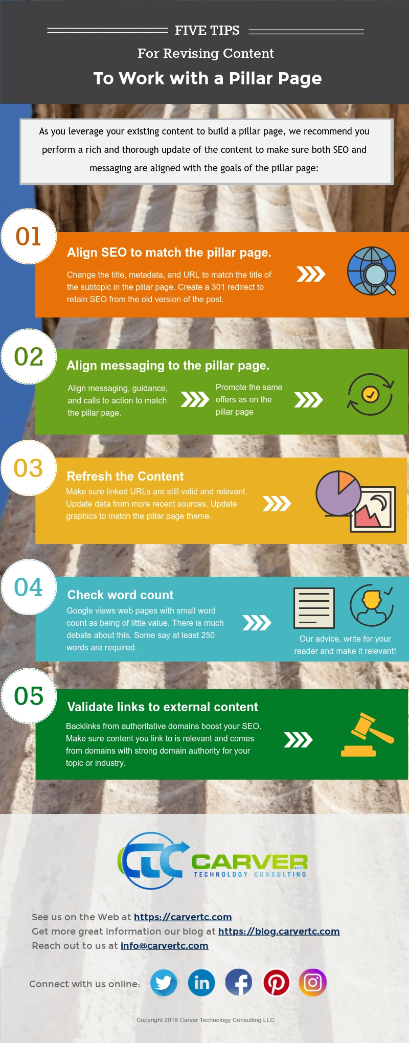 5 Tips for Revising Content to Work with a Pillar Page [Infographic]