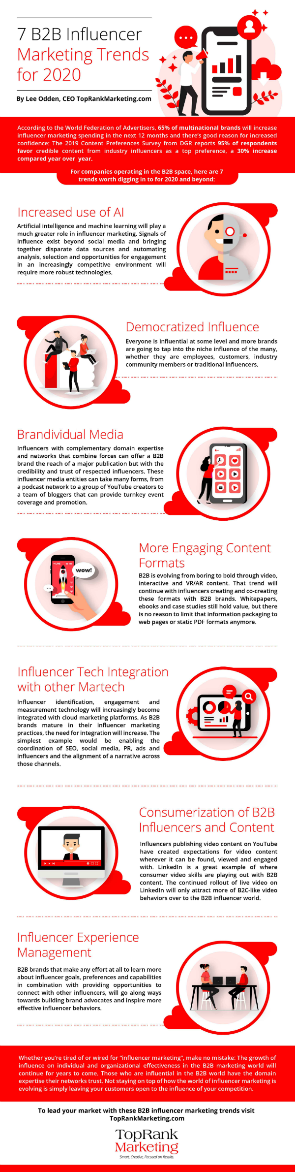 The Top B2B Influencer Marketing Trends for 2020 [Infographic]                      | Social Media Today