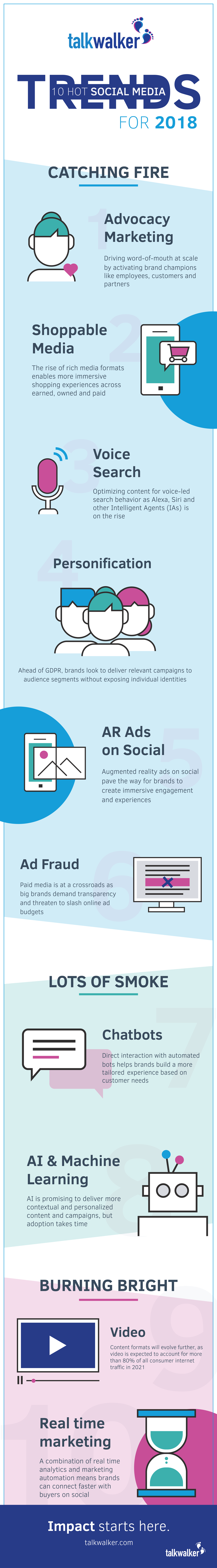 Social Media Trends Infographic 2018