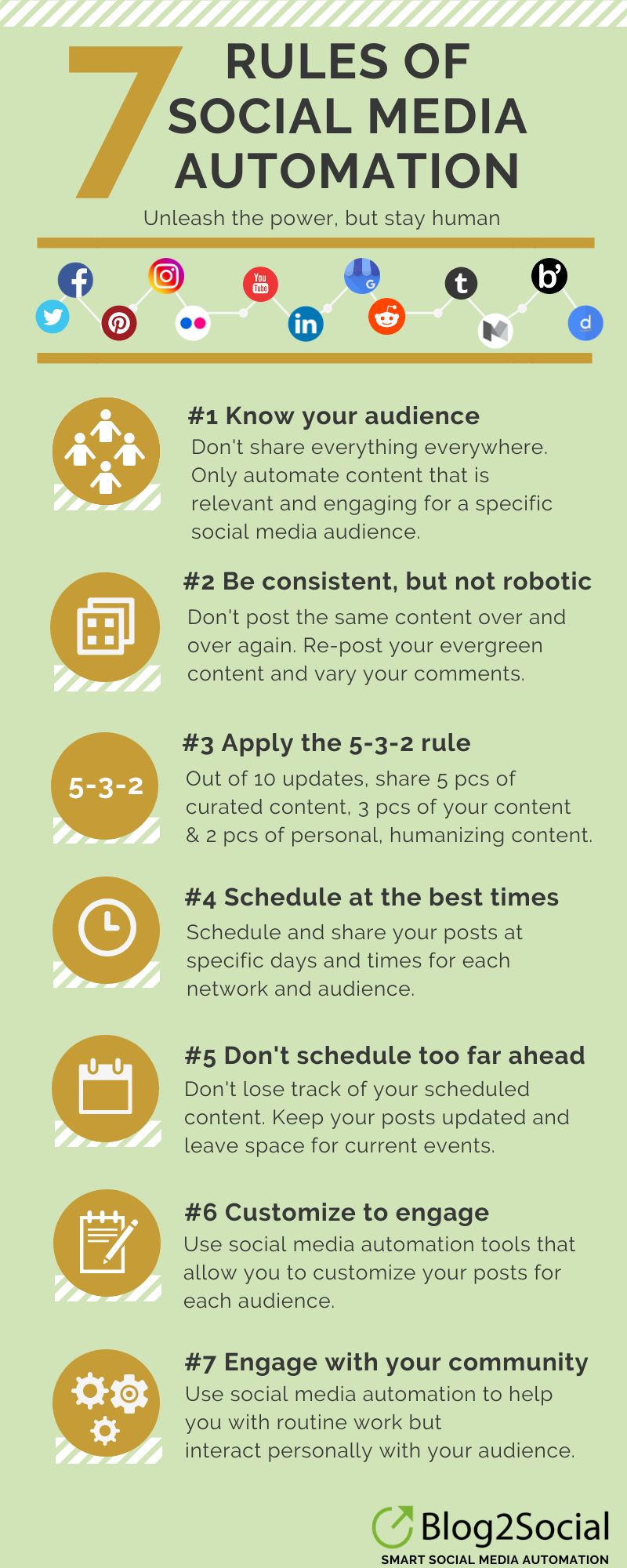 7 rules of social media automation