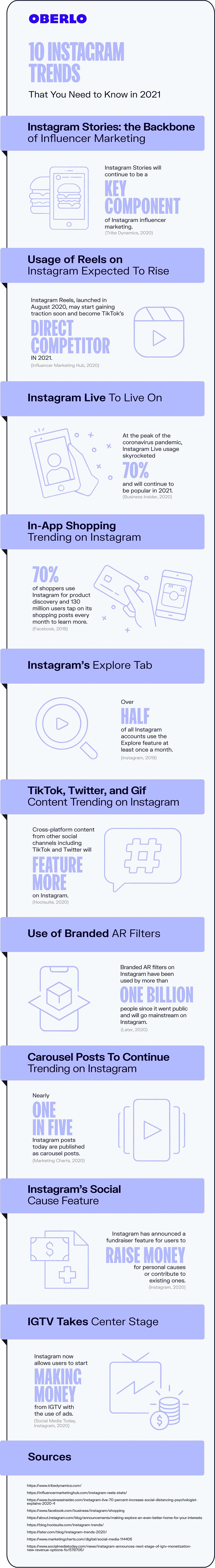 Instagram trends for 2021
