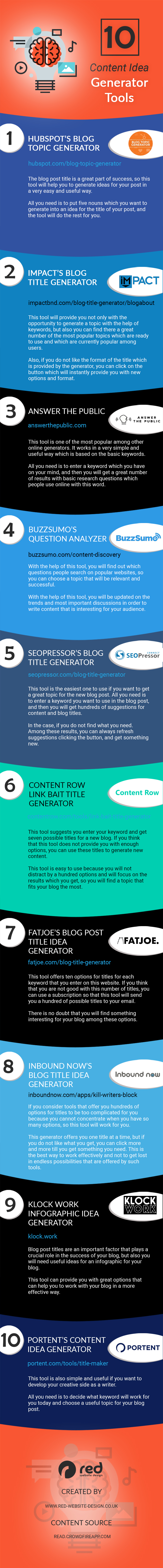 Infographic lists content idea generator apps
