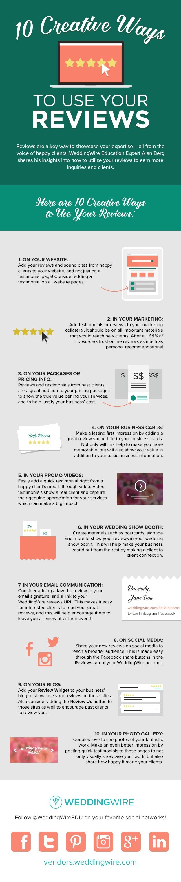 10 Creative Ways to Use Your Reviews [Infographic] | Social Media Today