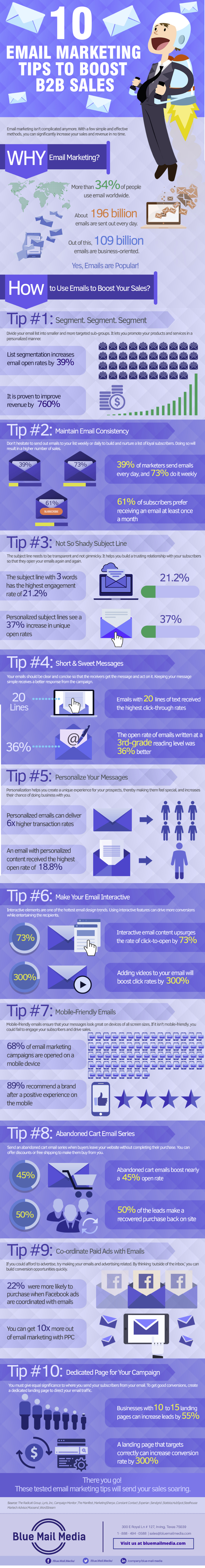 Infographic highlights ten key email marketing shifts