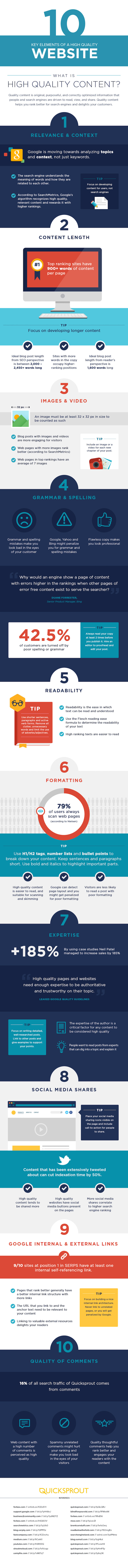 10 key website elements infographic