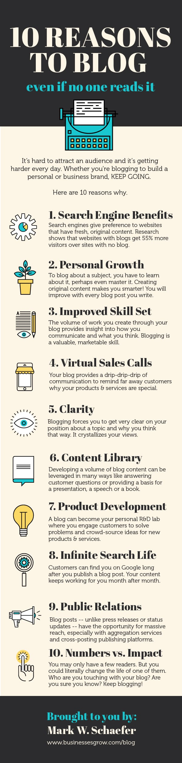 10 Benefits of Blogging for Business and Marketing [Infographic] | Social Media Today