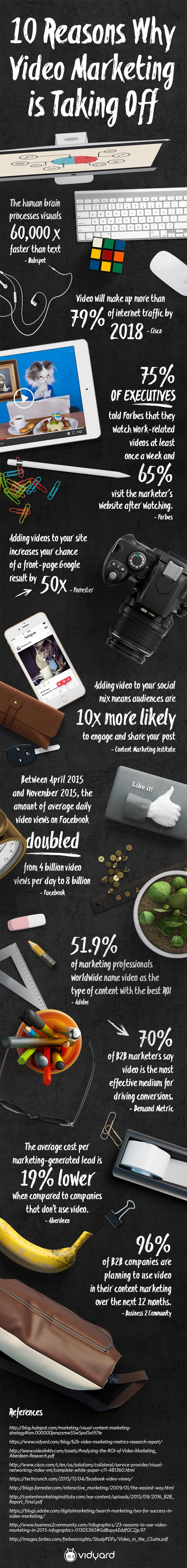 10 Reasons Why Video Marketing is Taking Off [Infographic] | Social Media Today