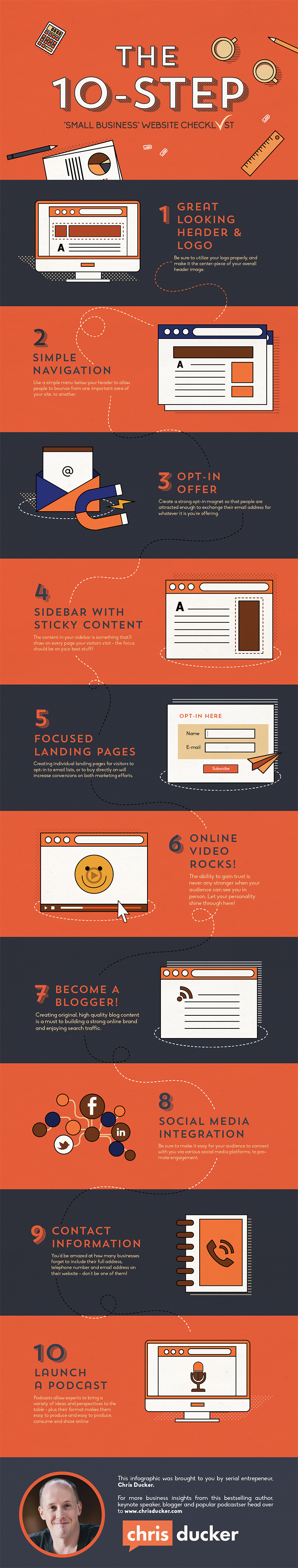 Web Design Checklist: 10 Tips for a More Effective Business Website [Infographic]