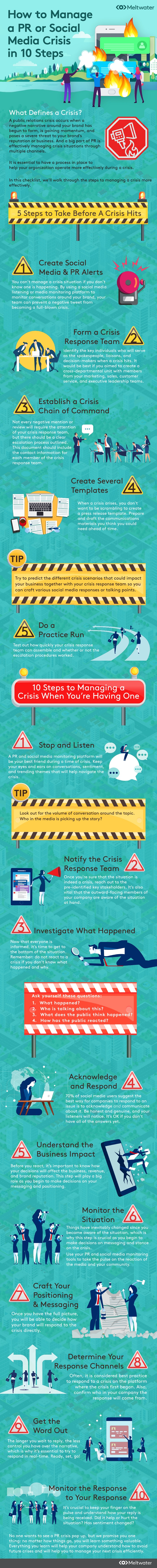 Social media crisis management tips