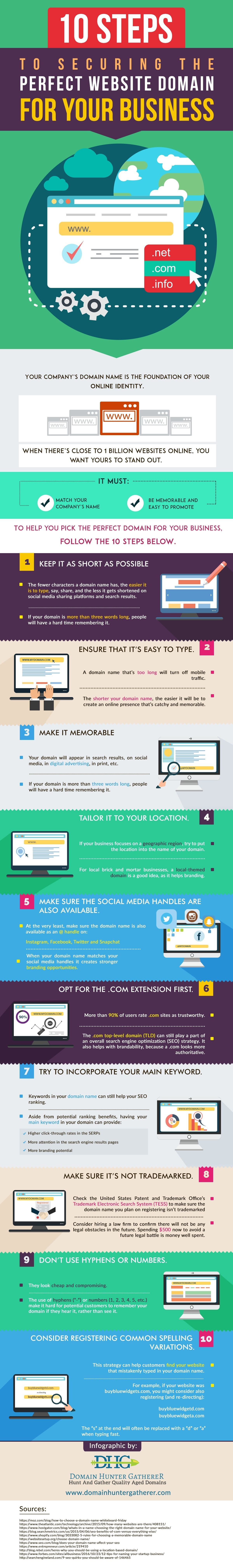 The 10-Step Method to Getting the Best Domain Name for Your Business [Infographic] | Social Media Today