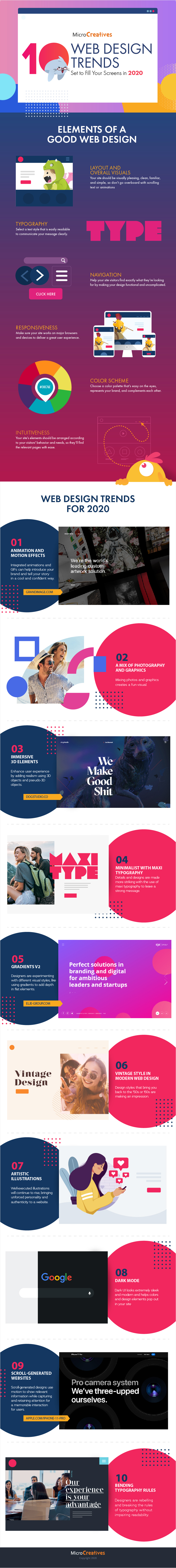 Infographic lists web design trends for 2020