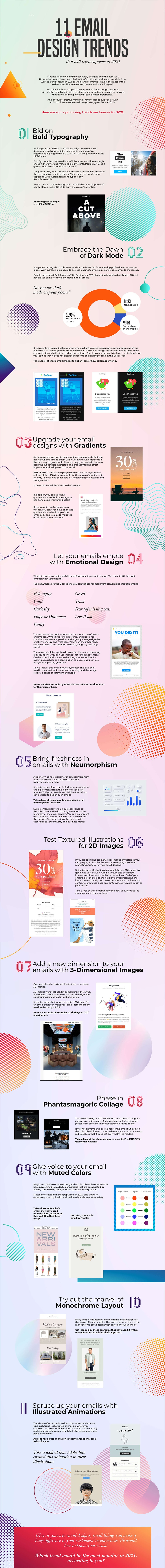 Infographic outlines email design trends