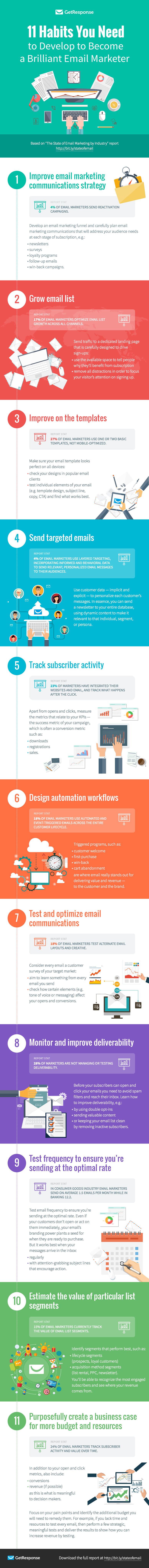Infographic outlines key tips to improve your email marketing process