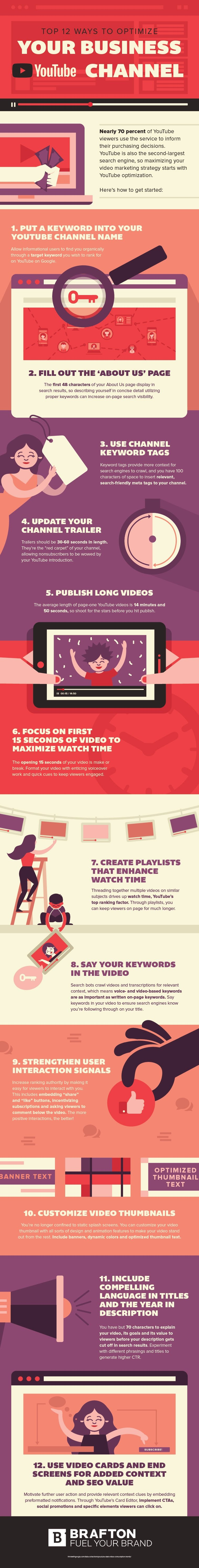 12 Ways to Optimize Your Business YouTube Channel [Infographic] | Social Media Today