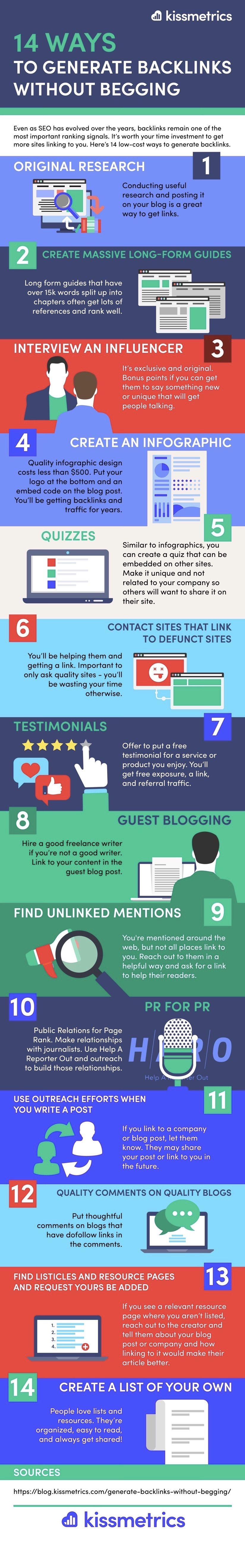 14 Ways to Earn Backlinks Without Begging [Infographic]