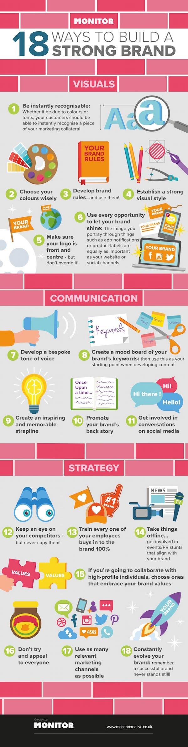 18 Ways to Build a Strong Brand [Infographic] | Social Media Today