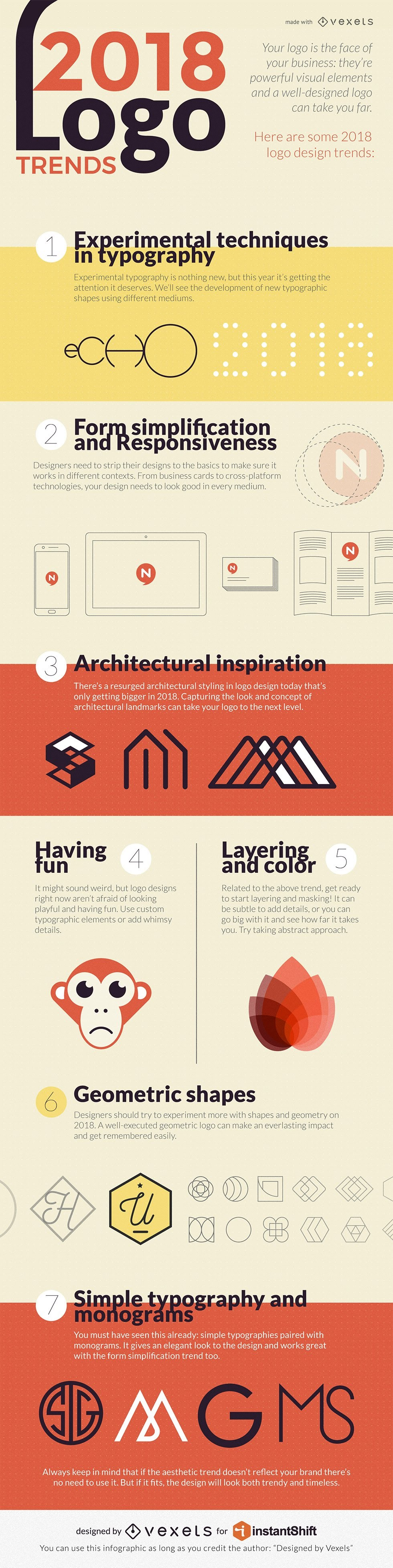 2018 Logo Design Trends [Infographic] | Social Media Today