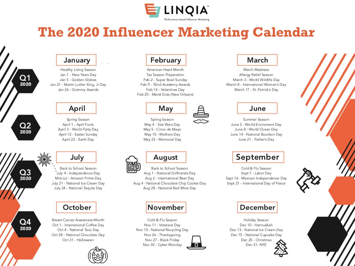 Linqia calendar