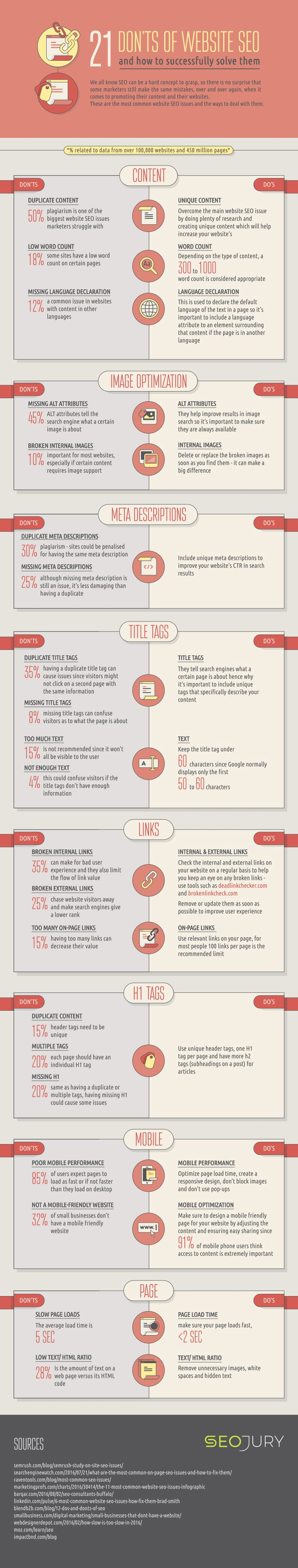 21 SEO Mistakes Destroying Your Website [Infographic] | Social Media Today