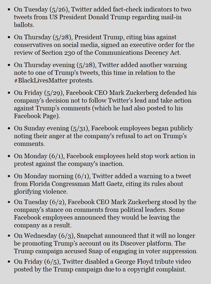 timeline of events - Twitter v Trump