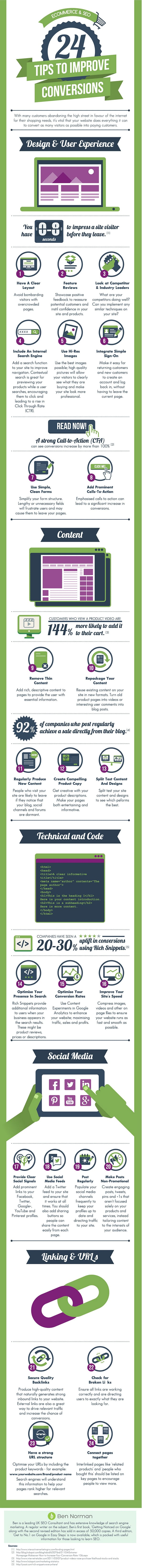 24 eCommerce website tips infographic