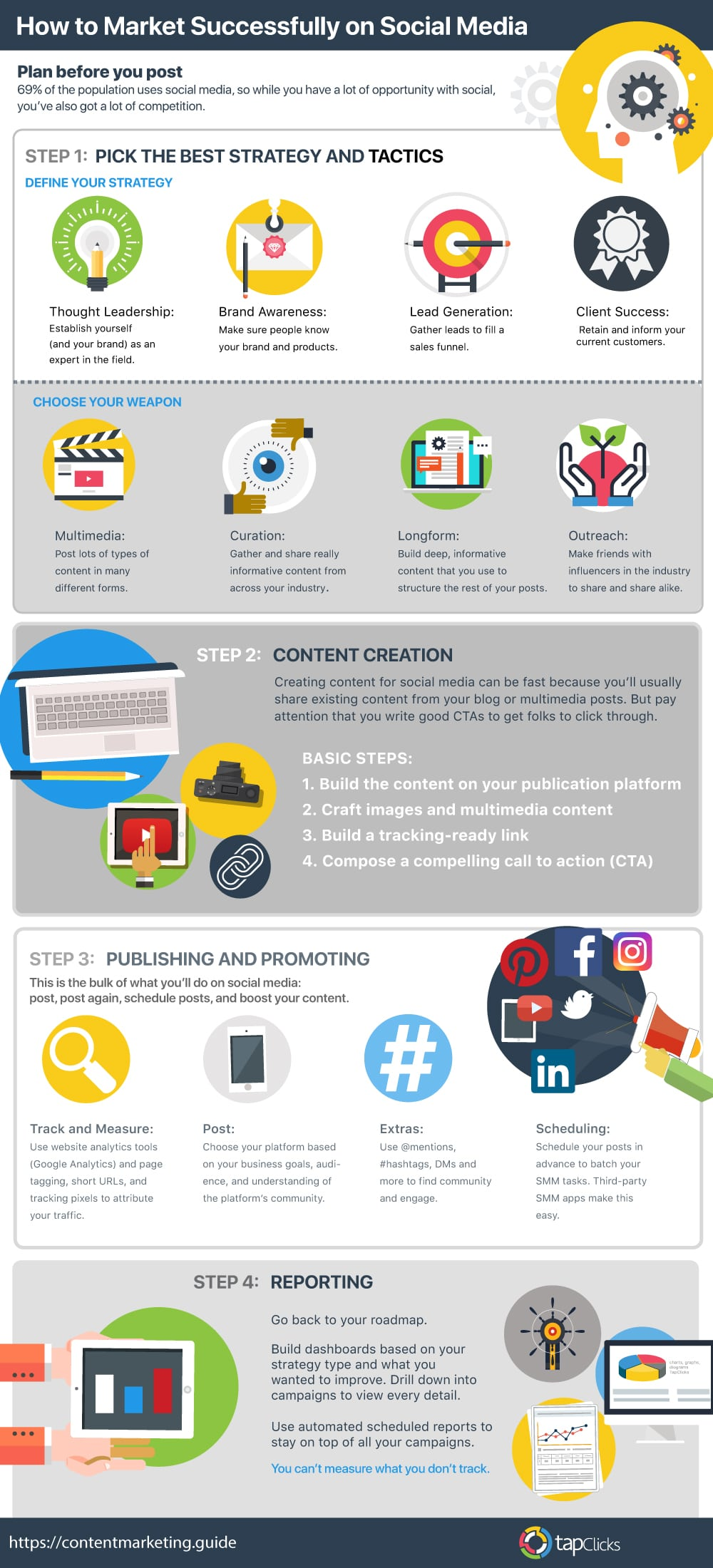 A 4-Step Social Media Marketing Strategy Any Business Can Implement [Infographic]