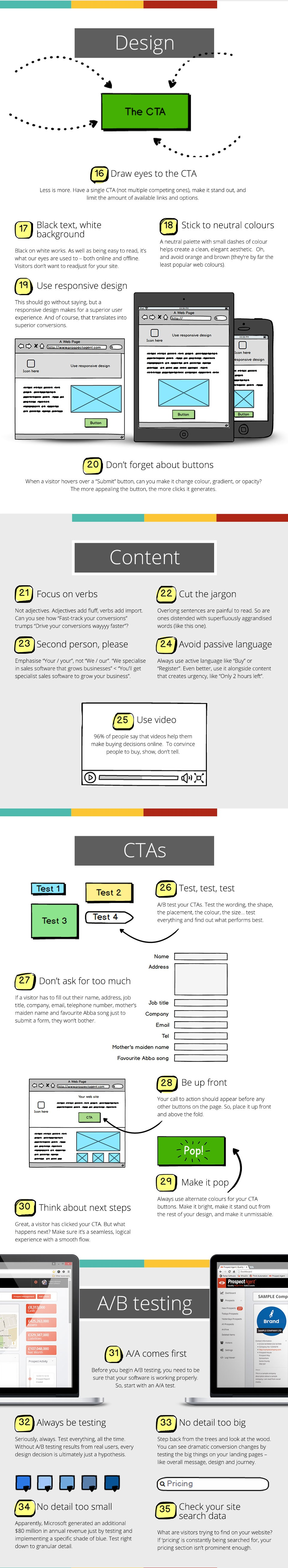 Infographic outlines tips to improve your website conversions