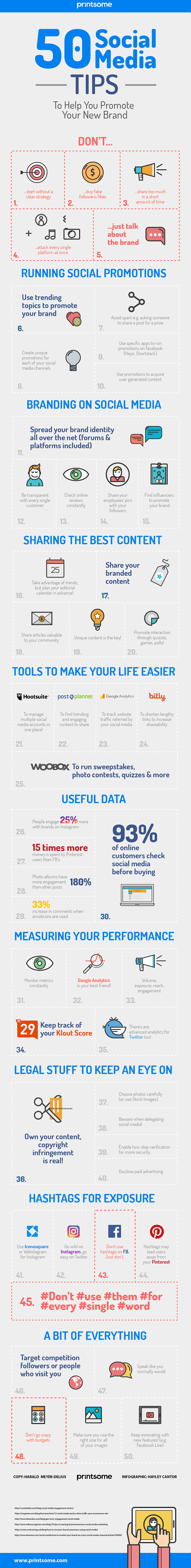 INfographic lists 50 tips to help improve social media marketing performance