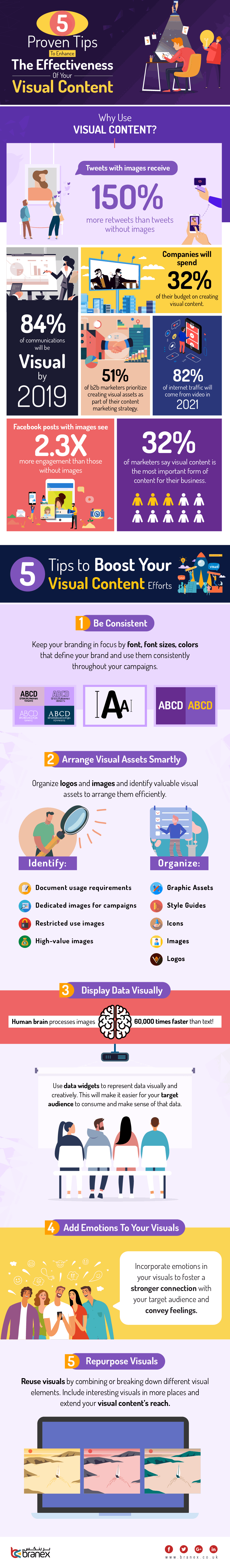 Infographic provides an overview of visual marketing stats and tips