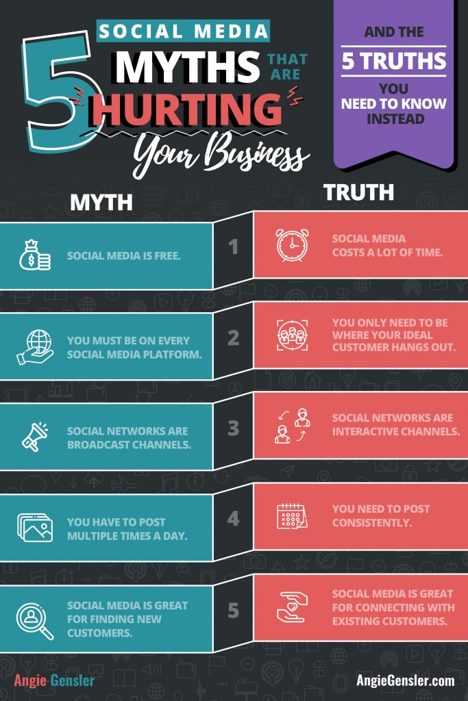 Infographic outlines common social media marketing myths