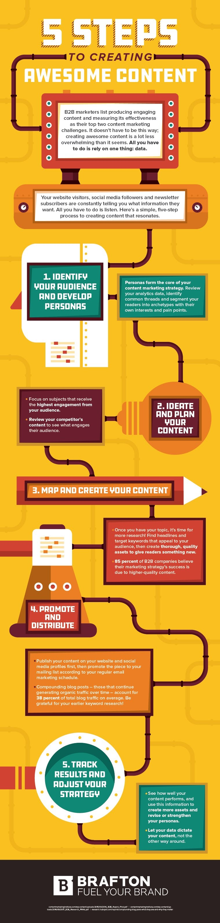 5 Steps to Creating Awesome Content [Infographic] | Social Media Today